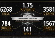COD: statistiche